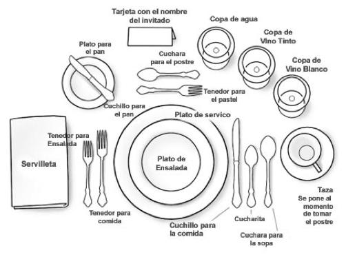 Montaje en la mesa