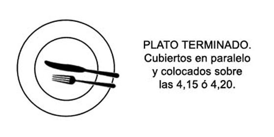 Plato terminado